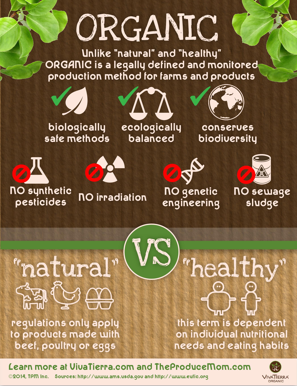 organic vs conventional farming essay college paper service organic vs conventional farming essay