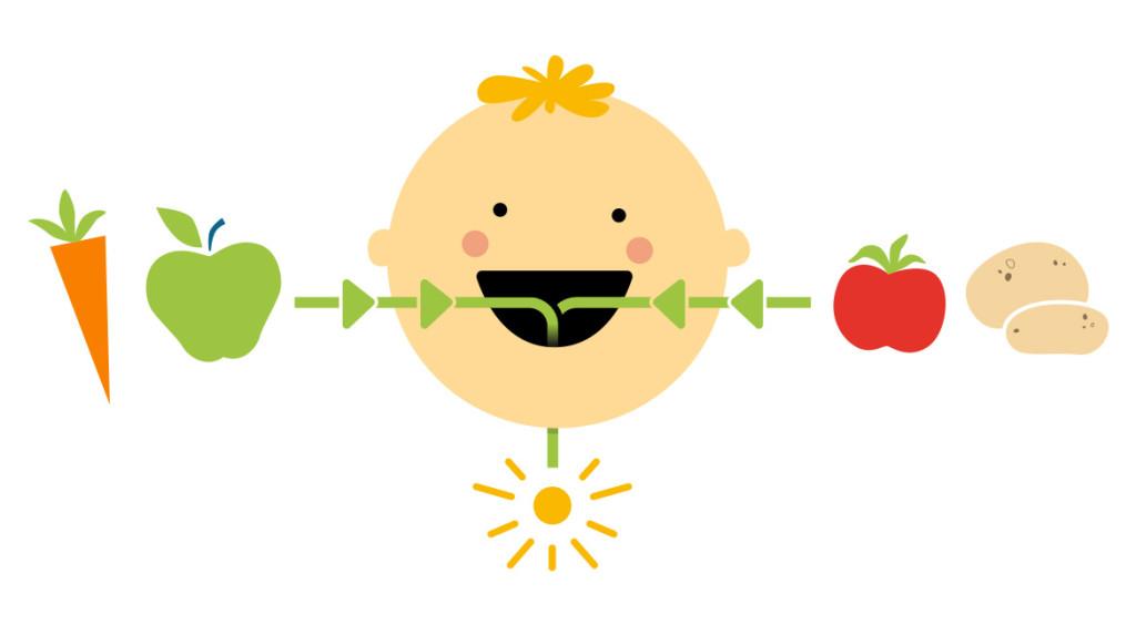 Why-Organic-1